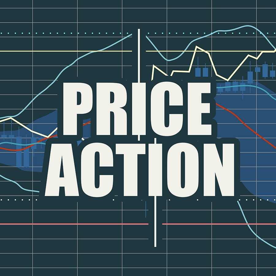 Price Action (Supports, Resistances, and Candlesticks)
