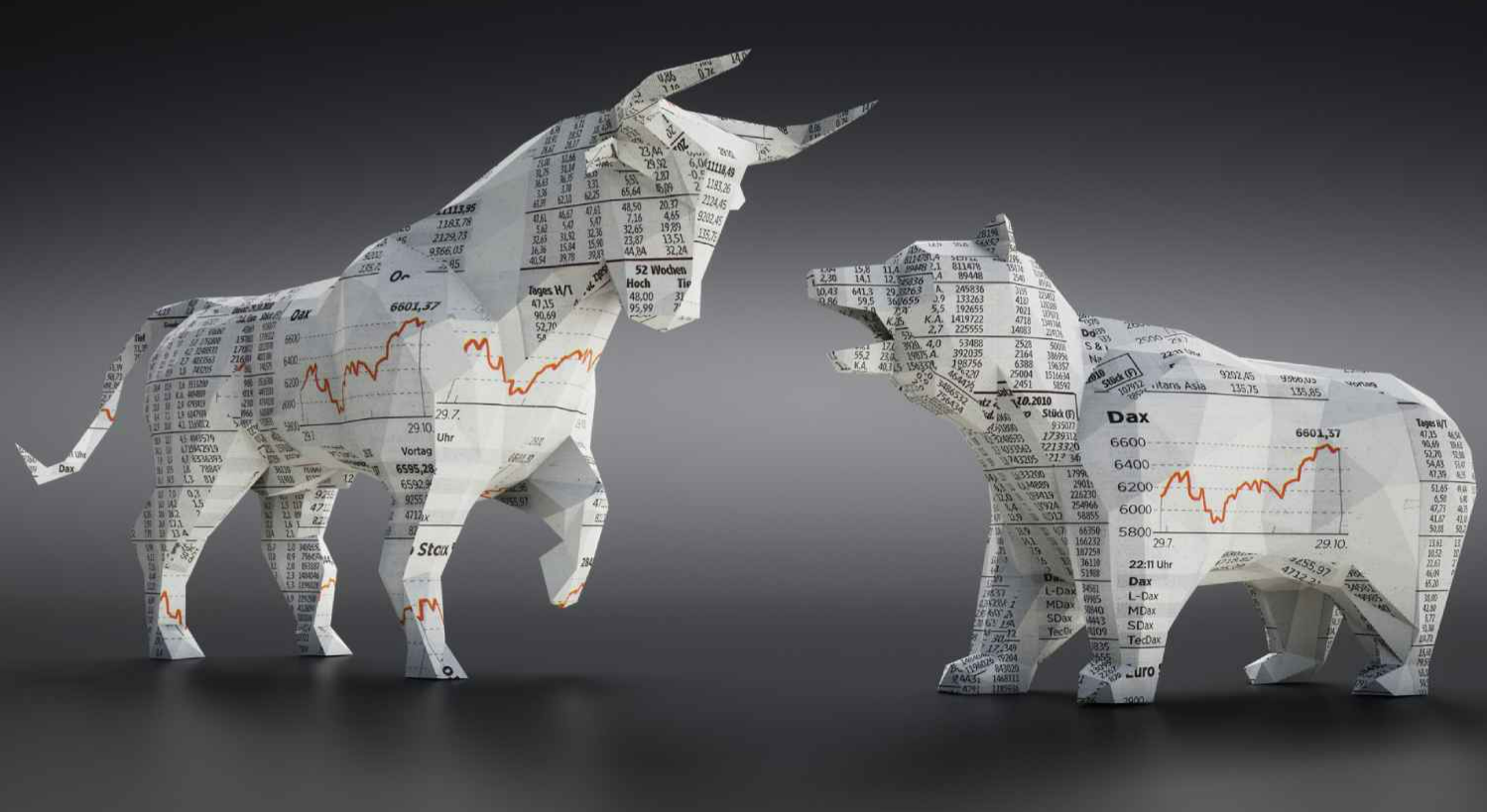 Indices are in sharp reverse, it is not the time to buy, yet
