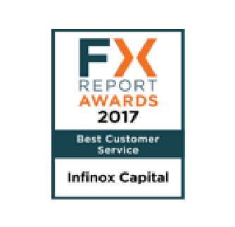 Award FX Report 2017 - Best Customer Service