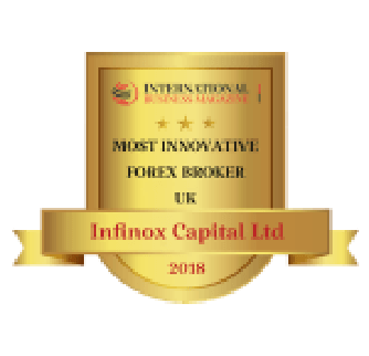 Award Most innovative forex broker UK
